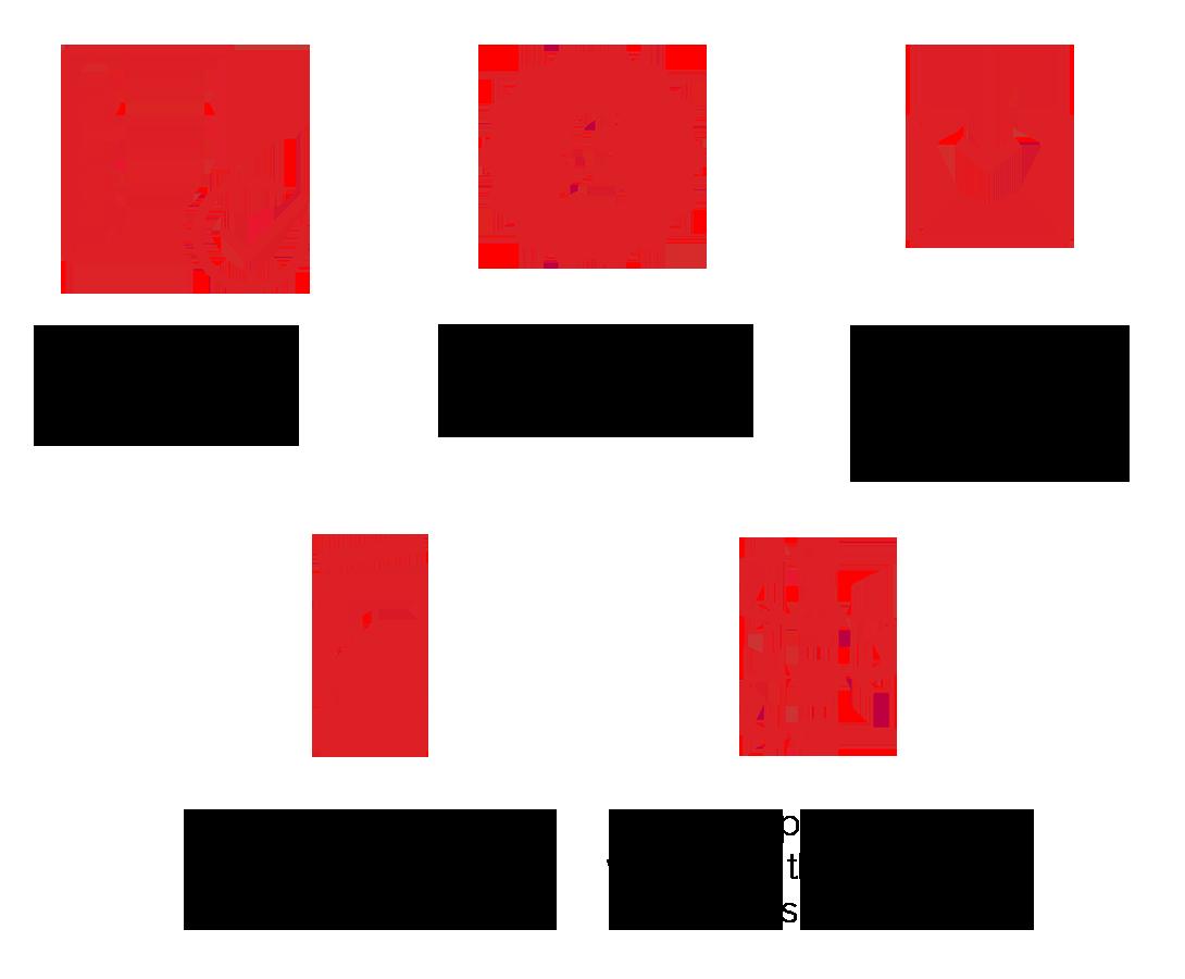 ControlSuite benefits