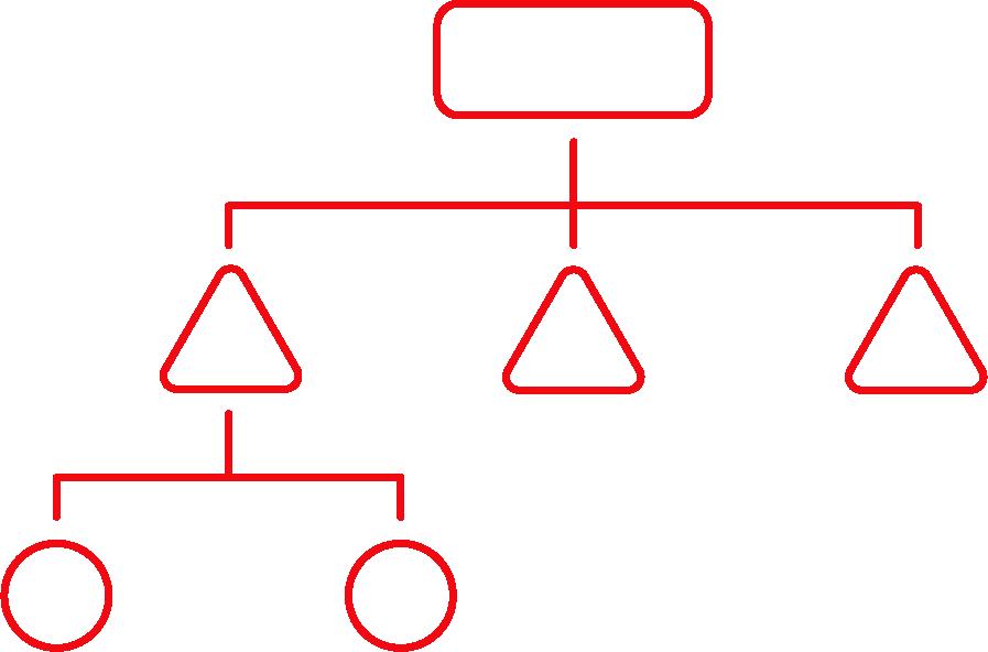 Dynamic Workflow