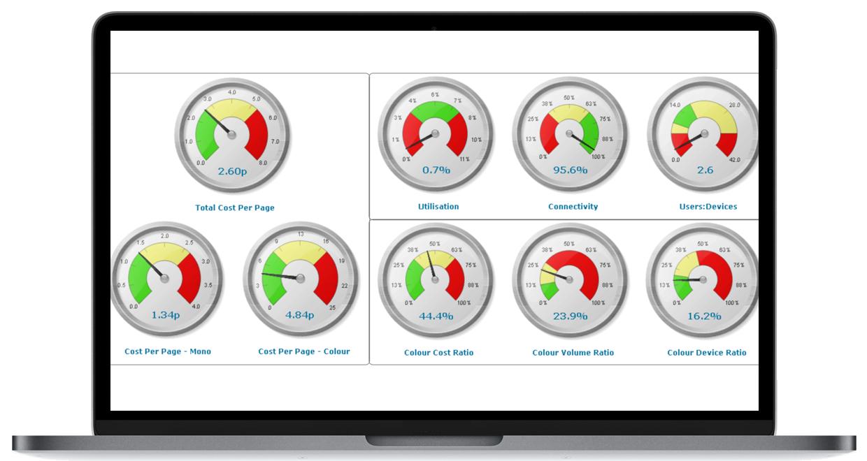 Device Analytics Charts