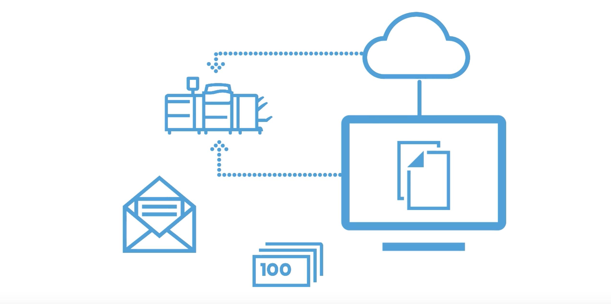 Hybrid Mail Process