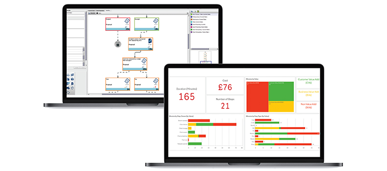 Process Analytics Screens
