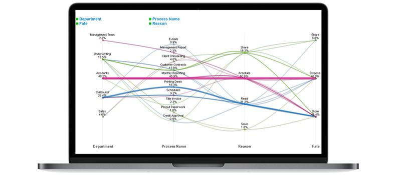 document analytics